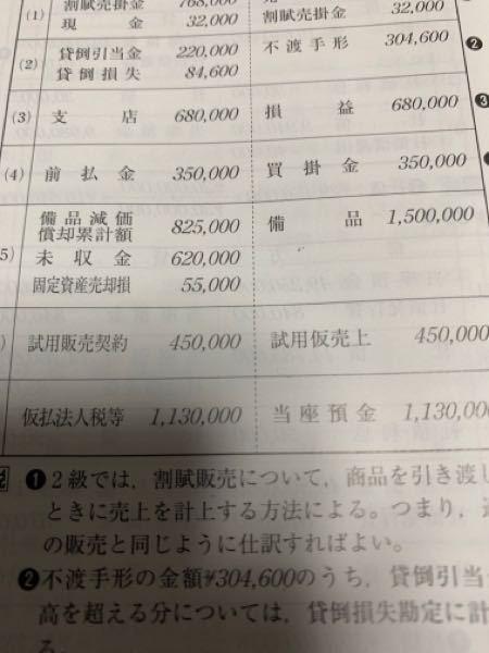 全商簿記2級の問題です。 (5) 取得原価1500000の備品を620000で売却し、代金は月末に受け取ることにした。 なお、この備品の売却時における帳簿価額は675000であり、これまでの減価償却高は間接法で記載している。 という問題と答えです。(答えは写真) 固定資産売却損はどこからどういう計算で出たのでしょうか?どなたか教えてください!