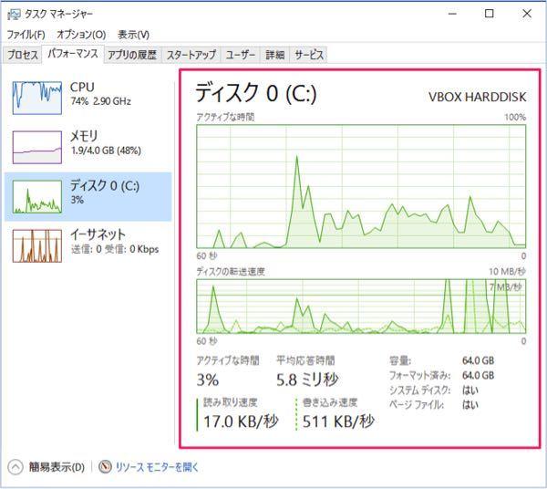 pcのタスクマネージャーのディスクのパフォーマンスのところにある(写真の右上)アクティブな時間が100%になっているのですが、これは問題ないのでしょうか? 下のアクティブな時間の数値の上と数値が違くて気になってしまって...