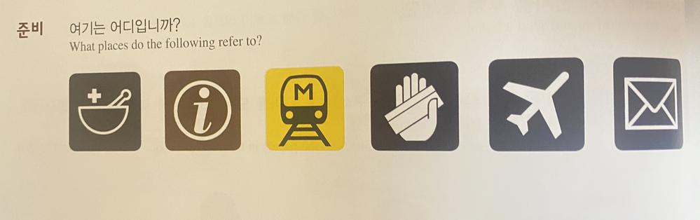 この6つの絵の意味を日本語と韓国語で知りたいです!