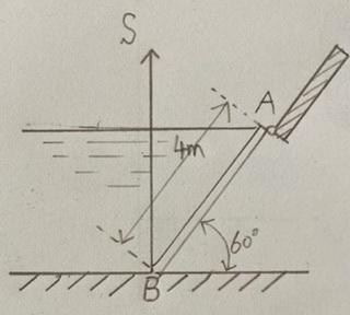2つのタンクが写真の図のように水平に対して60度傾斜した隔壁で区切られています。 この隔壁には幅1メートル、長さ4メートルの長方形の流出口が設けられていて、図のようにAAにヒンジで止められたゲー...