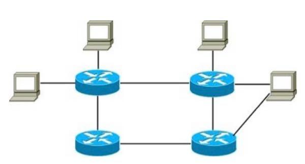 こちらのネットワーク設計をする場合ネットワークIDの数はいくつですか?