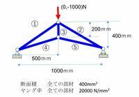 計算力学の質問です。 画像の各部材の応力を教えてください。 また、部材の応力が全て1N/mm2以下になるためには部材の断面積をいくつにすれば良いのかも教えてください。 よろしくお願いします。