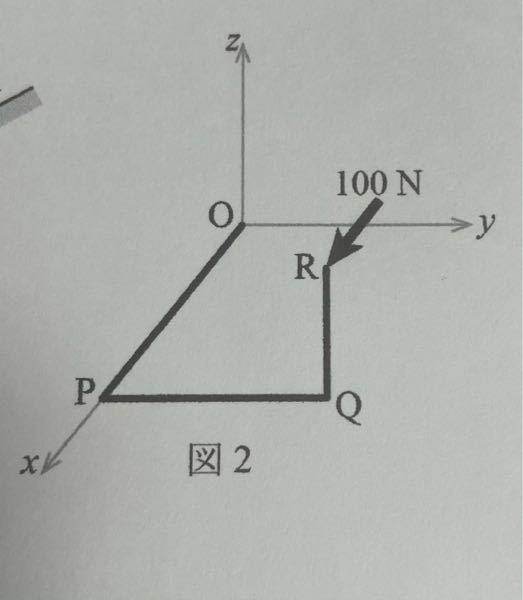 解き方を教えてください! 図2のように折れ曲がった棒がO点に固定されている。この棒の先端にx軸と平行て正の向きに100Nの力が加わったとき、棒のO点に加わる力のモーメントとその方向を求めよ。OP=30cm PQ=20cm QR=10cm