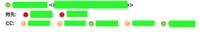 アウトルックのメールで、送信先の横につくアイコンの意味は? メールの差出人や、送信先の名前の横につくチェックマークや、時計のようなアイコンなどの意味はなんでしょう? 一覧が載っているサイトなどないでしょうか?