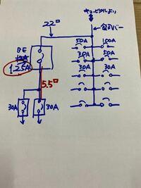 三相分電盤内のブレーカが125Aで1次が22スケア、2次5.5スケアで30Aのブレーカが2個ついてます、これ問題では無いでしょうか?