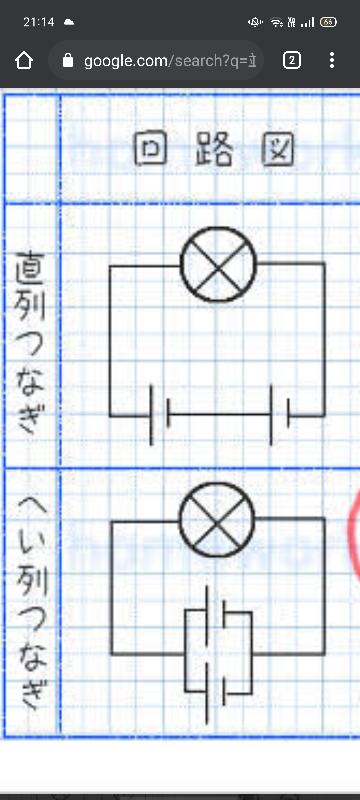 下の写真について。 電池の直列つなぎでは回路図で表すと一つの記号しか書かないのですよね。だから下の図は間違っていますか?