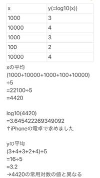 n個のxについて常用対数をとった時に  log10(x)=y とすると xの値の平均(n個あるxの値を全て足してnで割って求めたもの)と yの値の平均(xの時と同じ方法)が 異なった値になるのはなぜでしょうか? 例えば画像のような感じです