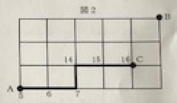 AからBに向かって、右か上に移動して、得点を増やすゲームがあったとします。 最初の持ち点は、5点で、右に進むと1点、上に進むと持ち点が2倍になるとします。(図2参考) このとき、Bについたとき...