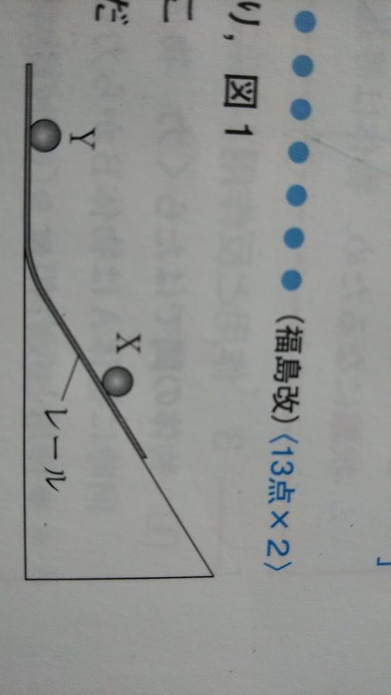 図1(画像)のように、斜面と水平面が滑らかになるようにレールをつくり、斜面上に物体x、水面上に物体yを置いた。 次に、物体xをはなしたところ、物体xは斜面を下り、物体yに衝突した。次の問いに答えなさい。ただし、摩擦や空気の抵抗は考えないものとする。 (1)物体xが物体yに衝突した後、物体yは1.0m/sで運動し、物体xは2.0m/sではね返って斜面を上り、1.5秒後に再び衝突した位置にもどってきた。この後、物体xと物体yが再び衝突する位置は、1回目の衝突位置から何m離れたところか。 という問題の答えが3.0mなのですが理由がわからないので詳しく教えていただけるとありがたいです。