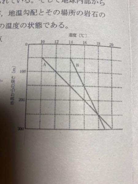 地学が得意な方お願いします! (高3の地学です) 「地温勾配が一定であるとすれば、A地点の深さ500m地温は何度になるか」 という問題です。 A地点の地殻熱流量は0.04です。 なので式は 0.04×500=20 と言うのはわかってます。 なのですがその後が分からないです。 黒板を移した紙だとその後に 20+ 8 をしています。 なぜ8を足しているんでしょうか。。。
