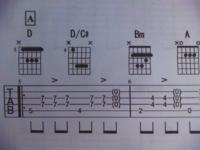 ギターのタブ譜で、ダウンピッキングの記号と逆さまの記号が記載されてます。 ネットで検索しても何も出てきません。 素人ですので、分かる方、詳しく教えて下さい。