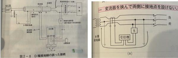 漏電火災警報器について。 画像を見て欲しいのですが、左側の画像の場合ではD種設置線を変流器の右側(b)の位置に設置すると書いていて、変流器の両側に設置線を設置してる状態になっているのに、右側の画...