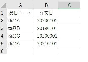 超初心者です。エクセルの重複データ削除について質問です。品目コードと注文日の入ったデータがあります。 (約5000件)品目データ項目の重複を削除した場合、一番最後の行を残したい場合(商品A 20210101)のコードの記述はありますでしょうか。またそのコードはVBA画面が立ち上がったら貼り付けるだけでよいのでしょうか。