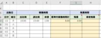 エクセルでの関数を教えてください。 定時がないアルバイトの勤怠表を作る場合、 1日8時間を超える=時給×1.25倍 深夜残業=時給×1.5倍となるのでその時間を求めたいです。  画像のG7とH7に入れる関数を教えてください。