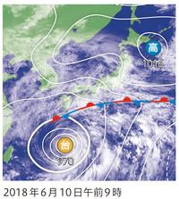 つゆ 5月中旬から7月下旬にかけて,北海道を除く日本列島は長期間のつゆ(梅雨)に入る。 つゆは,日本列島付近に幅の広い帯状の雲が東西に停滞し,長雨をもたらす現象である。勢力がほぼつり合っているオホーツク海気団(低温・湿潤)と小笠原気団(恒温・湿潤)がぶつかって停滞前線(梅雨前線)ができる。停滞前線付近では,2つの気団とも水蒸気を多量に含んでいるため,絶え間なく雲ができ,雨が降る。  よくわか...