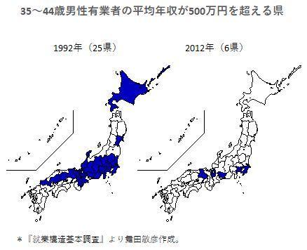 日本は貧乏国家だから平均年収が低くなったのですか