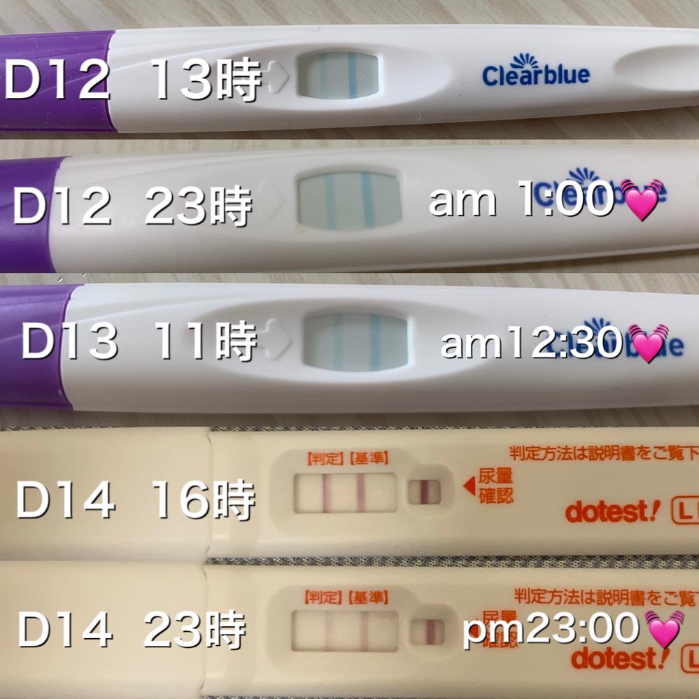 排卵検査薬を使用して妊活中です。 初めて排卵検査薬を使用しているのですが見方がよくわからず‥ いつまでタイミングをとったら良いでしょうか。 またタイミングは夜遅くになってしまうのですが大丈夫でし...