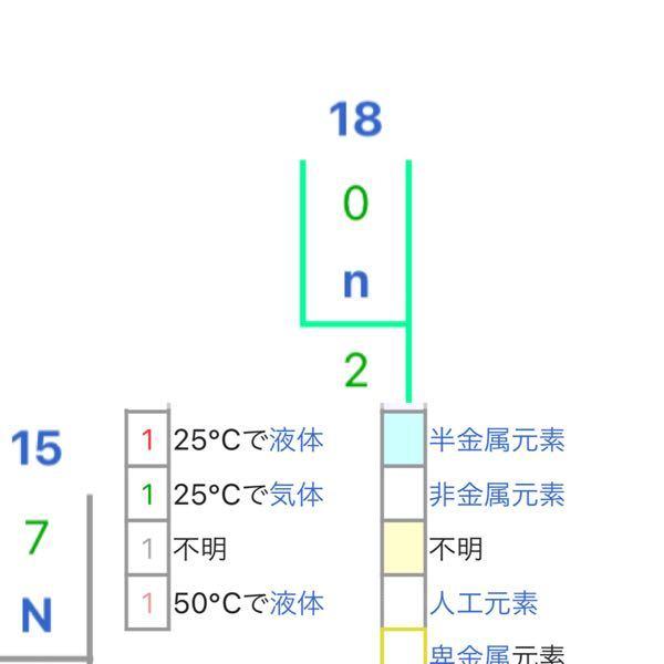 ニュートロニウムは気体なんですか? Wikipediaで、気体と表記されていたので気になりました。 教えて下さい。