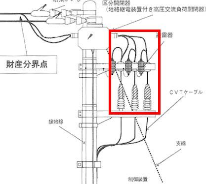 【電気】1号柱の電線について 1号柱にはPASがついていますが、 画像の赤枠で囲った部分は、ケーブルでしょうか? それとも絶縁電線でしょうか? 距離をとって接触しないようにしているので、 絶縁電線だと思うのですが。