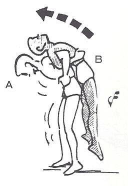 小学6年生の運動会の組体操についての質問です。 この技の名前を教えて欲しいです。 2人組でお互いに背中を合わせて、1人の人が、もう1人の人の背中の上で後ろ向きに回転する技です。