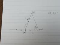 複素数平面上の点A(α),B(β),C(γ)の3点からなる△ABCにおいて、BA'=BC'=1となるような点A'(α'),C'(γ')をとるとき、α'とγ'はそれぞれα,β,γを用いてどのように表せますか?? 使用するかわかりませんが、AB=a,BC=bです。