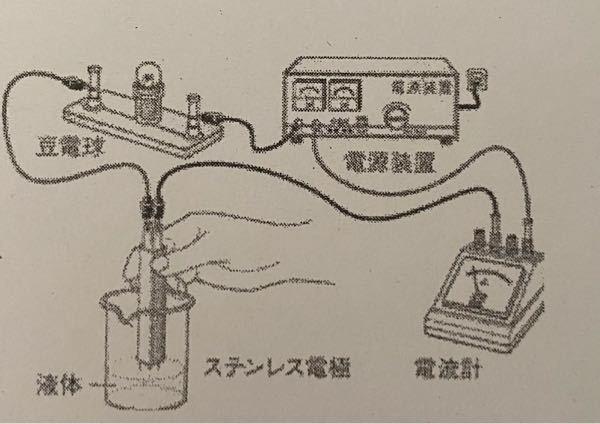 Q. 電源装置のスイッチを入れたとき、水溶液に電流が流れたかどうかは、どのように判断しますかり図中の実験器具名を用いて説明しなさい。 A. 電流計の針が動いたら、電流が流れている 合ってますか?