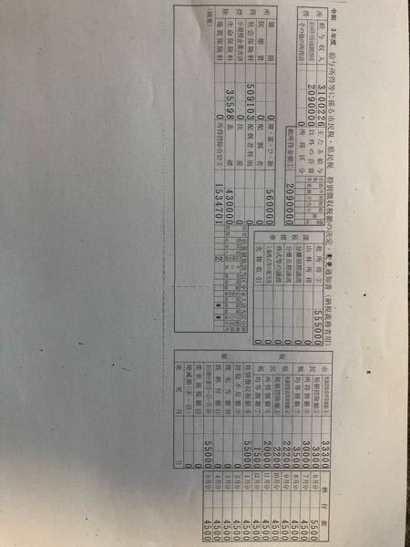 この所得内容ですと、千葉県の私立高校学校等授業料減免制度は適用されますでしょうか?