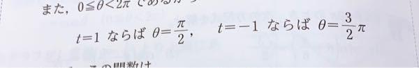 なぜt=1で、θ=二分のパイだとわかるんですか?わかりやすくお願いします。