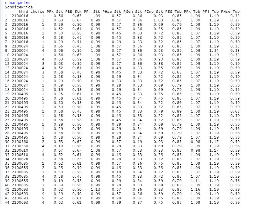 統計ソフトRの質問です。このデータはbayesmのパッケージのmargarineのデータなのですが、この各項目の下の小数は何を表しているのでしょうか。 またこの数字の大きさでどういうことがわかるのでしょうか。よろしくお願いいたします。