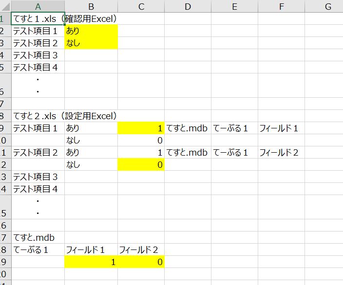 AccesとExcelの連携について、以下の場合にどのようにすれば対応できるのか教えてください。 事前準備 Excel:てすと1.xls(確認用Excel) A列 B列 テスト項目1 あり テスト項目2 あり ・・・下に続く Excel:てすと2.xls(設定用Excel)A列、B列はてすと1.xlsのA列、B列を参照する A列 B列 C列 D列 E列 F列 1行目:テスト項目1 あり 1 てすと.mdb てーぶる1 フィールド1 2行目: なし 0 3行目:テスト項目2 あり 1 てすと.mdb てーぶる1 フィールド2 4行目: なし 0 5行名・・・下に続く Access:てすと.mdb テーブル名:てーぶる1 フィールド名:フィールド1、フィールド2 Accessで、てすと1.xls・てすと2.xlsを読み込み、てすと1.xlsのA列とてすと2.xlsのA列の値が一致しているとき、てすと1.xlsのB列とてすと2.xlsのB列の値を比較し、てすと2.xlsのC列の値を参照します。 その後、てすと2.xlsのD列で指定されているMdb内のE列で指定されているテーブルのF列で指定されているフィールドにC列の値で更新を行いたいです。 添付資料はイメージです。 ※画像は一纏めになっていますが、実際、Excelは各ファイルに分かれています。 てすと.mdbはAccessを使用します。