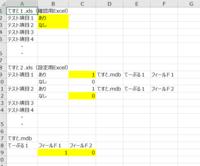 AccesとExcelの連携について、以下の場合にどのようにすれば対応できるのか教えてください。 事前準備 Excel:てすと1.xls(確認用Excel) A列 B列 テスト項目1 あり テスト項目2 あり ・・・下に続く  Excel:てすと2.xls(設定用Excel)A列、B列はてすと1.xlsのA列、B列を参照する  A列 B列 C列 D列 E列 F列 1行目:テスト項目1 あり ...