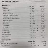 nfk様  以前お世話になりました。  https://detail.chiebukuro.yahoo.co.jp/qa/question_detail/q13241604728  血液検査結果出ました SDMAもBUNも下がりとても喜んでおります。  調子も良いので1日2食に戻しました。  現在 食前30分前 レナトス1/2 桑葉つぶ3粒 食事 アラプラスゴールド...