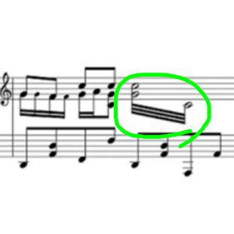 緑で丸している箇所はどのように弾けばいいのでしょうか? また何音符というものですか?