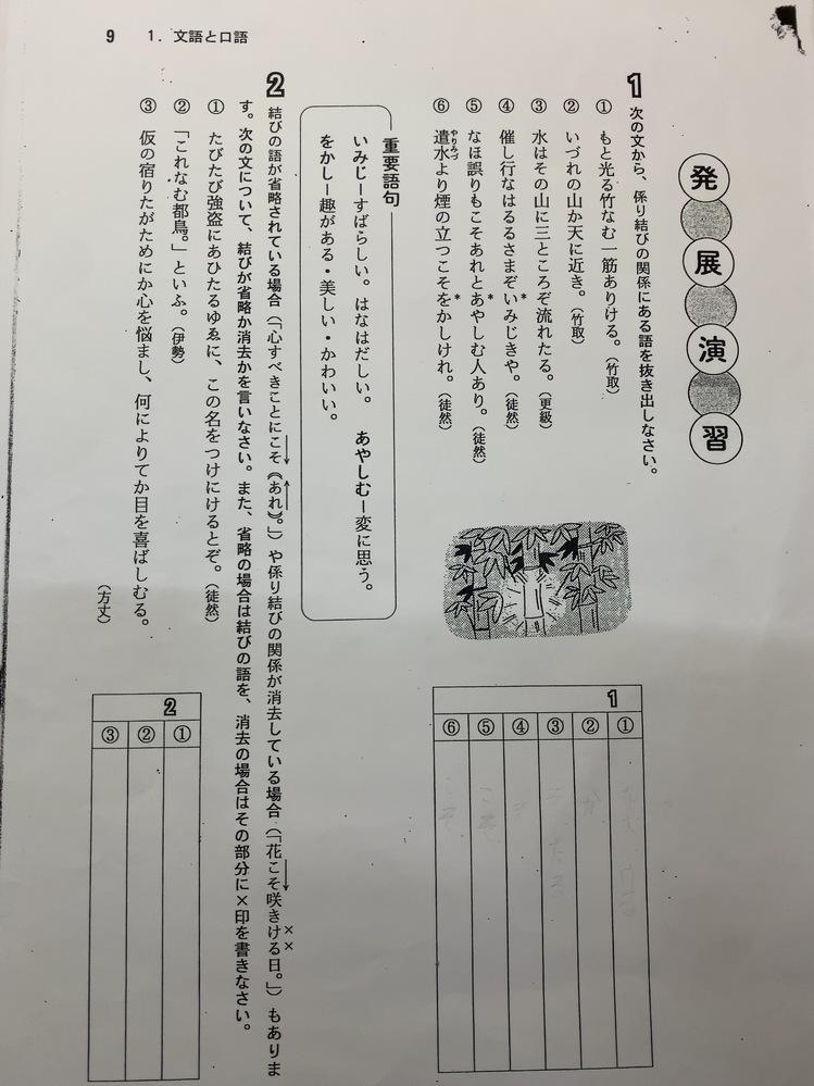 下の問題の解答をお願いします。古典の係り結びです。