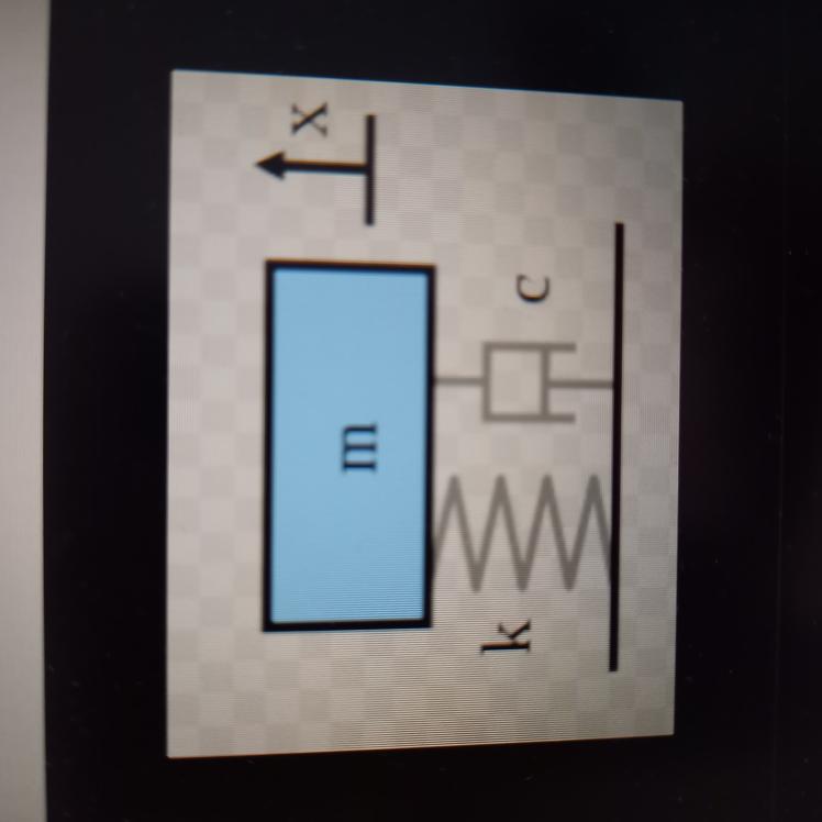制御工学で伝達関数を求めたり、ラプラス変換したいんですけど、画像のように問題にx(t)のように(t)がない場合、勝手につけていいんですか? それともつけずに伝達関数もG(s)じゃなくてGになるんですか?