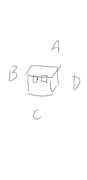 クーラーボックスにロッドスタンドつける場合はどちらにつけたらいいですか?右利きです。左で巻きます。 簡単に絵を書いたのでアルファベットで回答をお願いします。手前から奥に向けて開きます。