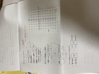 二次関数の問題で空欄部分とグラフが分かりません 教えて下さい