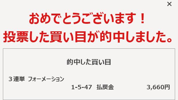 広島競輪4R、添付通り的中しました。 連敗ストップ!^^ 安いですが・・・ どう思いますか?