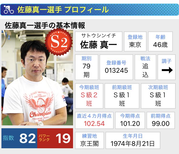 佐藤真一選手が来期S級1班になるそうですが、前期得点が99.00です。 ちなみに鷲田幸司選手は前期100.87で、失格も無いのに来期はS級2班です。 なぜですか?