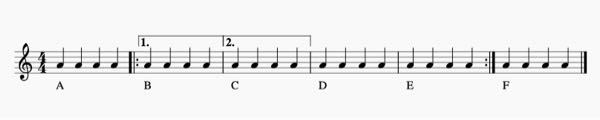 MuseScoreでの楽譜作成、もとい、楽譜の読み方についての質問です。 以下の画像の楽譜を、 A BDE CDE F と読ませたいのですが、楽譜の表記として正しいでしょうか? また、mu...