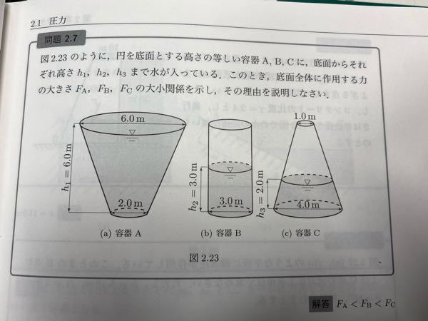水理学の静水圧の問題です。静水圧p=wzより、底面ではpa=6w、pb=3w、pc=2wだと考え、FA>FB>FCと考えたのですが答えは真逆でした。 なぜ答えがこうなるのか正しい考え方を教えてくだい。お願いします。