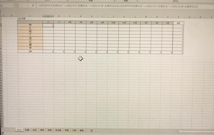 Excelの関数詳しい方教えてください。 これは甲さんが4月に何回外訪したかカウントするための関数を作っています。 なんとか札幌のシートから抽出する関数は作れたのですが、実際は札幌〜鳥取の計8...