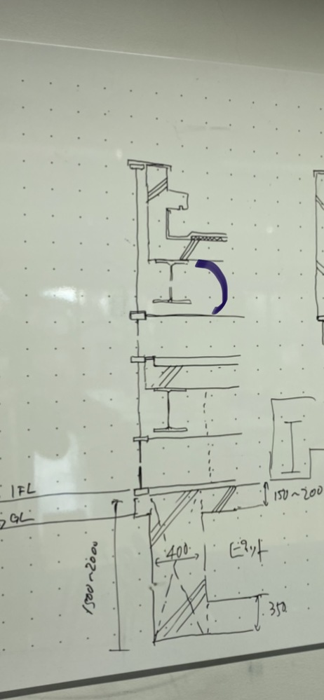 鉄骨造の断面図の書き方について質問です。 梁せいの長さはスパンによって変わるんですか? どうやって梁せいの長さ決まるんですか?