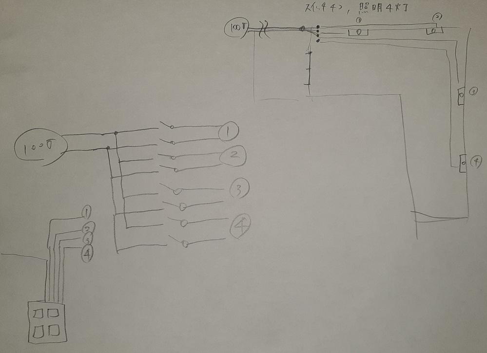 電気工事の蛍光灯(照明)とスイッチの結線にて、他に方法がありましたら、教えてください。 画像右端のように、L型の部屋に、4灯の照明をつけたいと思います。 この照明は独立させたいので、スイッチを4つつけたいと思っています。 考えたのは、画像左の方の図のように、電源線をスイッチ部に引っ張り、そこから4つのスイッチにワタリ線で分岐し、そこから各蛍光灯に電線を引っ張るという方法です。 ここまでやって、他に方法がないのかな?、とふと疑問に思いました。 色々考えてみましたが、私には思いつきませんでした。 両切、片切、どちらでも良いです。 電源線等は3芯でもかまいません。が、それ以上の多芯線はありません。 ジョイントボックスなどを増設しても構いません。 現在は電源に2.0の2芯、それ以外は1.6の2芯で予定です。 蛍光灯は60ワット。 何か他に良い方法がありましたら、ご教授頂ければと思います。 良い方法とは、電線長や工数減らす、また、他の結線方法など、何でもいいです。 もし自分だったらこうする、みたいなのでも構いません。 勉強のため、色々な回答よろしくお願いいたします。 ※いちを匿名にさせて頂きます。資格は持ってます。