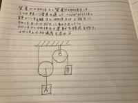 高校物理の問題です。どなたか分かりやすい解説をどうぞよろしくお願いします。