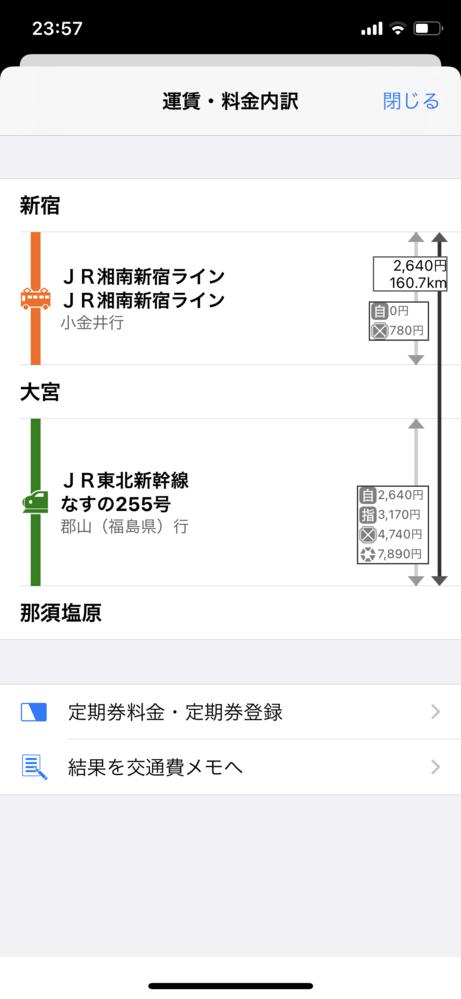 新宿から大宮までの運賃が表示されておらず、トータルの運賃も新幹線代だけなのですがどうなっているのでしょうか?