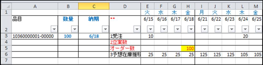 エクセル関数を教えてください 下図のようにB列に数量、C列に納期がります。 5行に納期に合った数量を関数で貼りつくようにしたいです。 関数を教えてください。