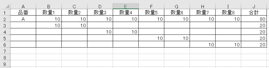 関数 OR マクロについて質問です 添付の画像を確認して頂きたいです 1行目に見出し 2行目に品番と数量・・・セルJ2に数量の合計 この状態のものを下記の条件で画像のようにして頂きたいです ・合計が25以下になるように行を分ける ・数量1・2・3・・・と順に分けていく ※合計25以下が条件ですが、数量3を5と5に分けたりはしない 画像でなんとか伝わると嬉しいのですが、補足が必要であればコメントください よろしくお願いします