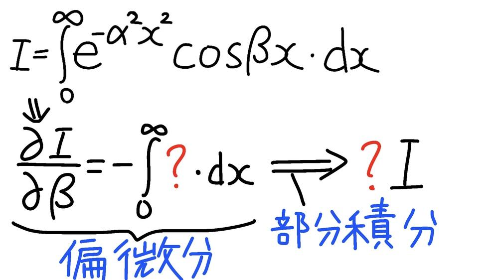 【至急】大学数学・ラプラスの積分についての質問です。 . 以下の画像にあるIをβで(インテグラルを付けたまま)偏微分し、その結果を分積分して、◯Iの形にしてください。 . 途中計算はなるべく細かくお願いします。その方が理解もしやすくなるので助かります。 . 回答には計算式の写真または画像を使っていただきたいです(a/b とか a^2 みたいな書き方だと分かりづらいので)。