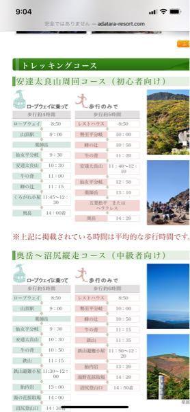 安達太良山登山は小学5年生が登るのは大丈夫そうですか? サイトの初心者向けコース予定です。 行きはロープウェイ無し帰りは体力をみてロープウェイ使うつもりです。 昨年は磐梯山、一切経山など登っています。